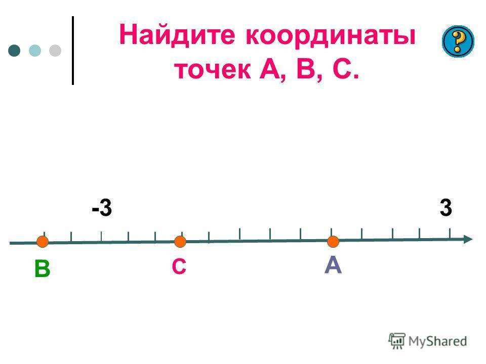 Найдите координаты точек А, В, С. С А В -33