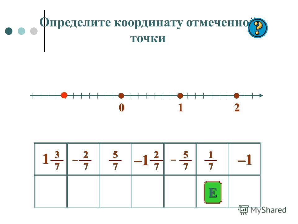 012 E 5757 5757 1717 1717 –1 2727 2727 2727 2727 – – 5757 5757 – – 3737 3737 1 1 Определите координату отмеченной точки