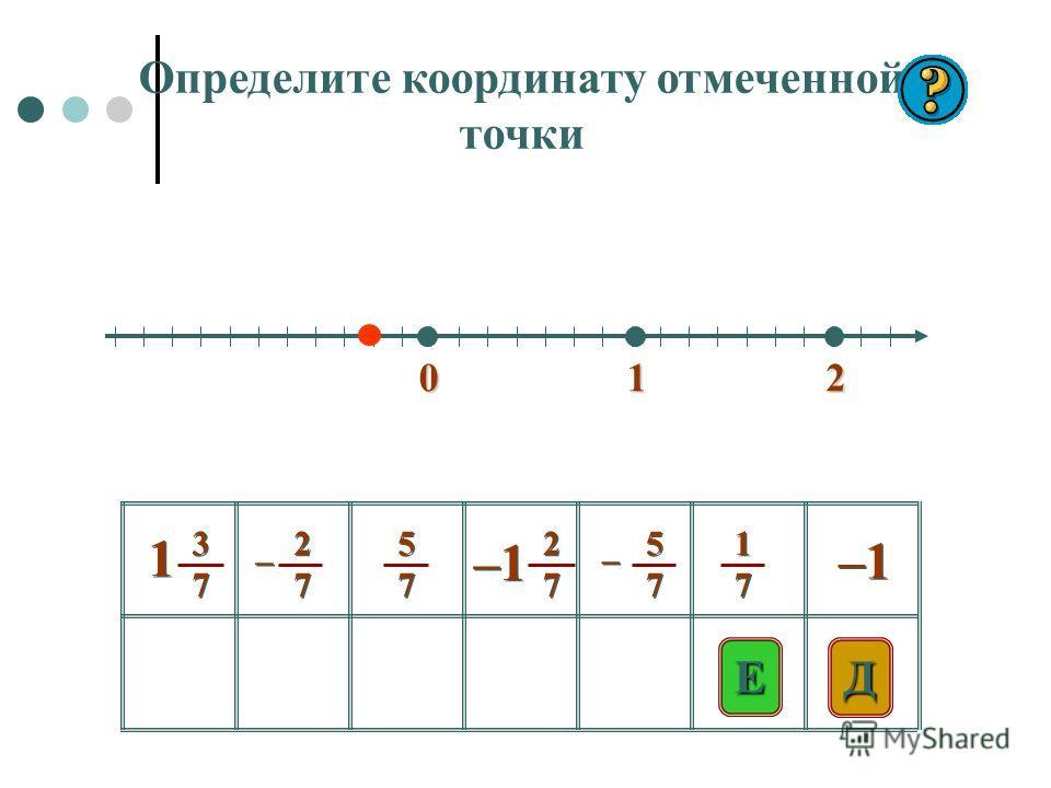 012 E Д 5757 5757 1717 1717 –1 2727 2727 2727 2727 – – 5757 5757 – – 3737 3737 1 1 Определите координату отмеченной точки