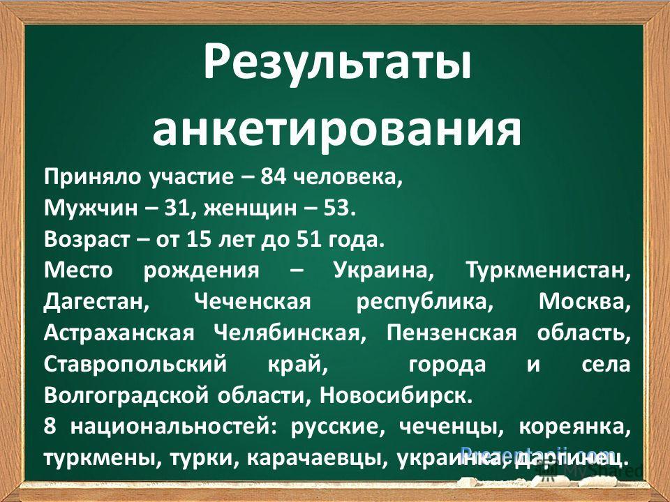 Результаты анкетирования Приняло участие – 84 человека, Мужчин – 31, женщин – 53. Возраст – от 15 лет до 51 года. Место рождения – Украина, Туркменистан, Дагестан, Чеченская республика, Москва, Астраханская Челябинская, Пензенская область, Ставрополь