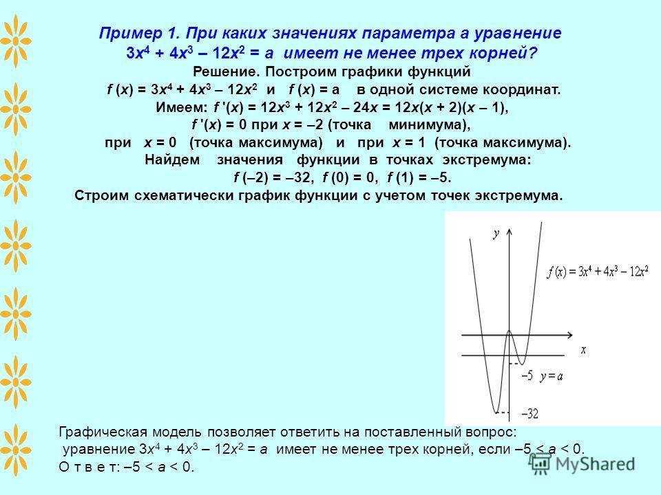 Пример 1. При каких значениях параметра а уравнение 3х 4 + 4х 3 – 12х 2 = а имеет не менее трех корней? Решение. Построим графики функций f (х) = 3х 4 + 4х 3 – 12х 2 и f (х) = а в одной системе координат. Имеем: f '(х) = 12х 3 + 12х 2 – 24х = 12х(х +
