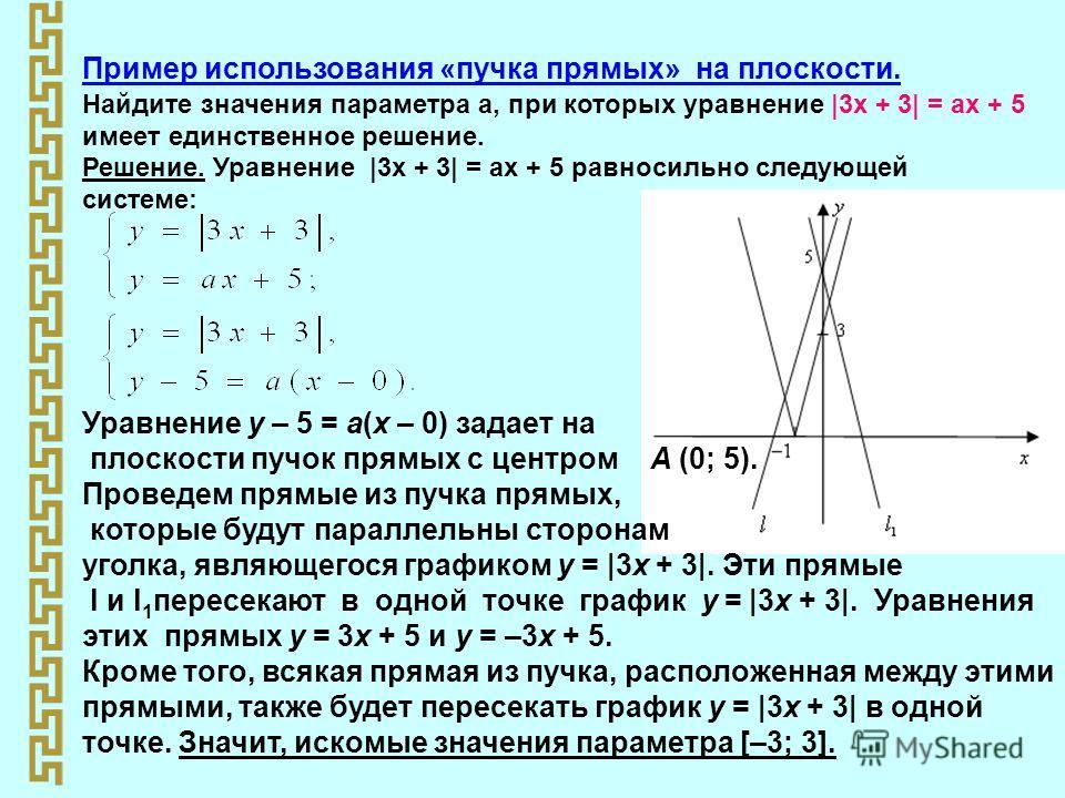 Пример использования «пучка прямых» на плоскости. Найдите значения параметра a, при которых уравнение |3x + 3| = ax + 5 имеет единственное решение. Решение. Уравнение |3x + 3| = ax + 5 равносильно следующей системе: Уравнение y – 5 = a(x – 0) задает