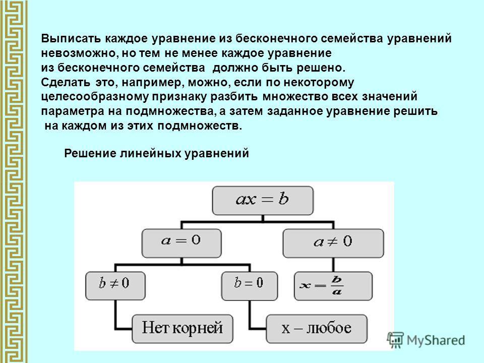 Выписать каждое уравнение из бесконечного семейства уравнений невозможно, но тем не менее каждое уравнение из бесконечного семейства должно быть решено. Сделать это, например, можно, если по некоторому целесообразному признаку разбить множество всех