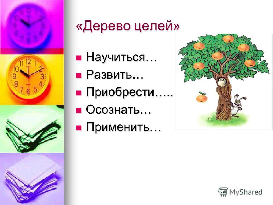 «Дерево целей» Научиться… Научиться… Развить… Развить… Приобрести….. Приобрести….. Осознать… Осознать… Применить… Применить…