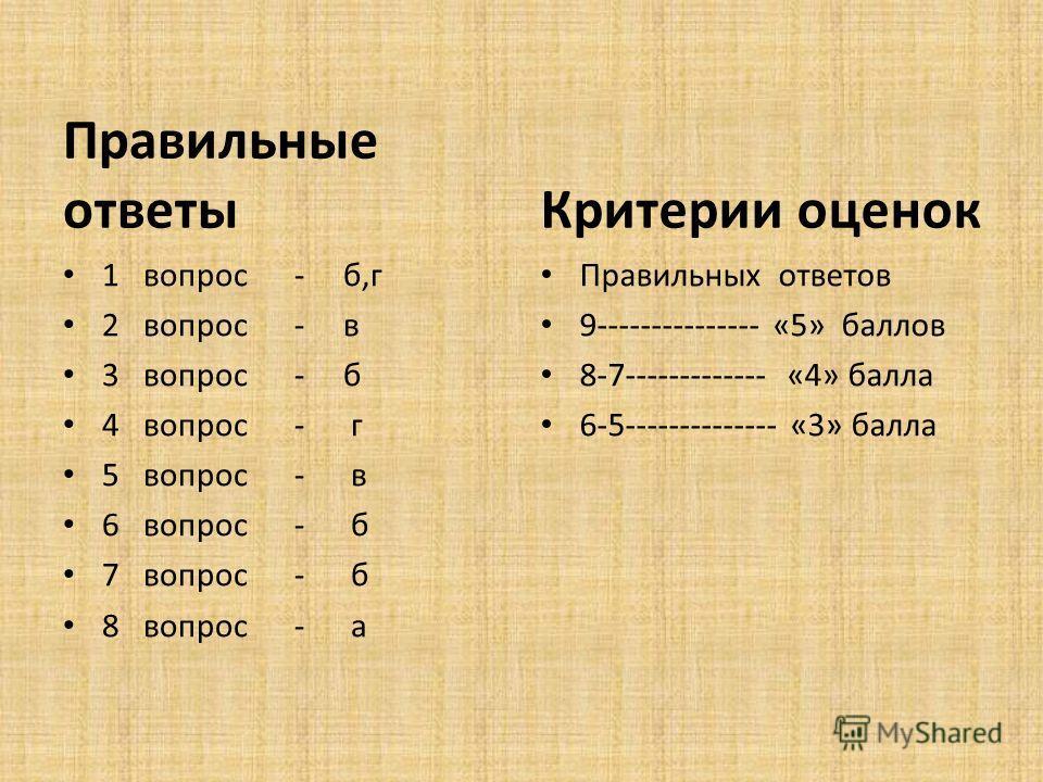 Правильные ответы 1 вопрос - б,г 2 вопрос - в 3 вопрос - б 4 вопрос - г 5 вопрос - в 6 вопрос - б 7 вопрос - б 8 вопрос - а Критерии оценок Правильных ответов 9--------------- «5» баллов 8-7------------- «4» балла 6-5-------------- «3» балла