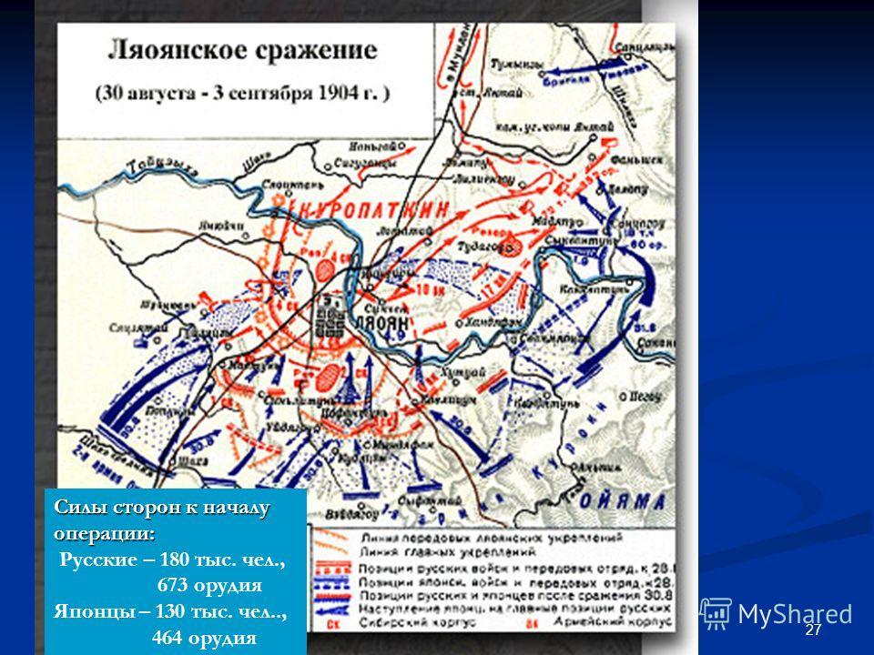 27 Силы сторон к началу операции: Русские – 180 тыс. чел., 673 орудия Японцы – 130 тыс. чел.., 464 орудия