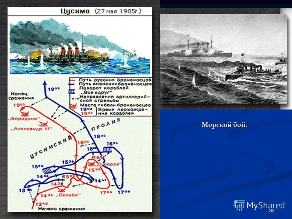 33 Морской бой.