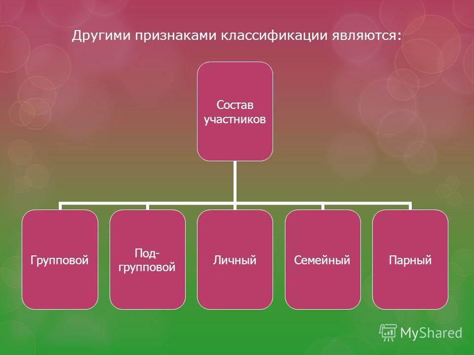 Другими признаками классификации являются: Состав участников Групповой Под- групповой ЛичныйСемейныйПарный