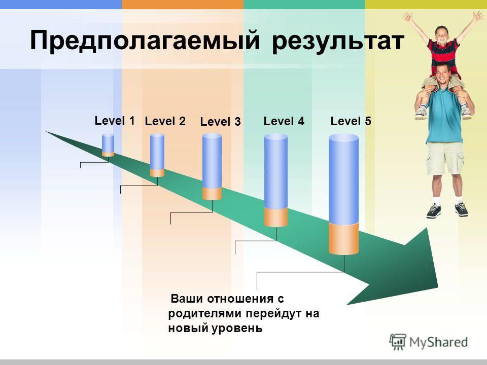 Предполагаемый результат Level 1 Level 2 Level 3 Level 4 Level 5 Ваши отношения с родителями перейдут на новый уровень