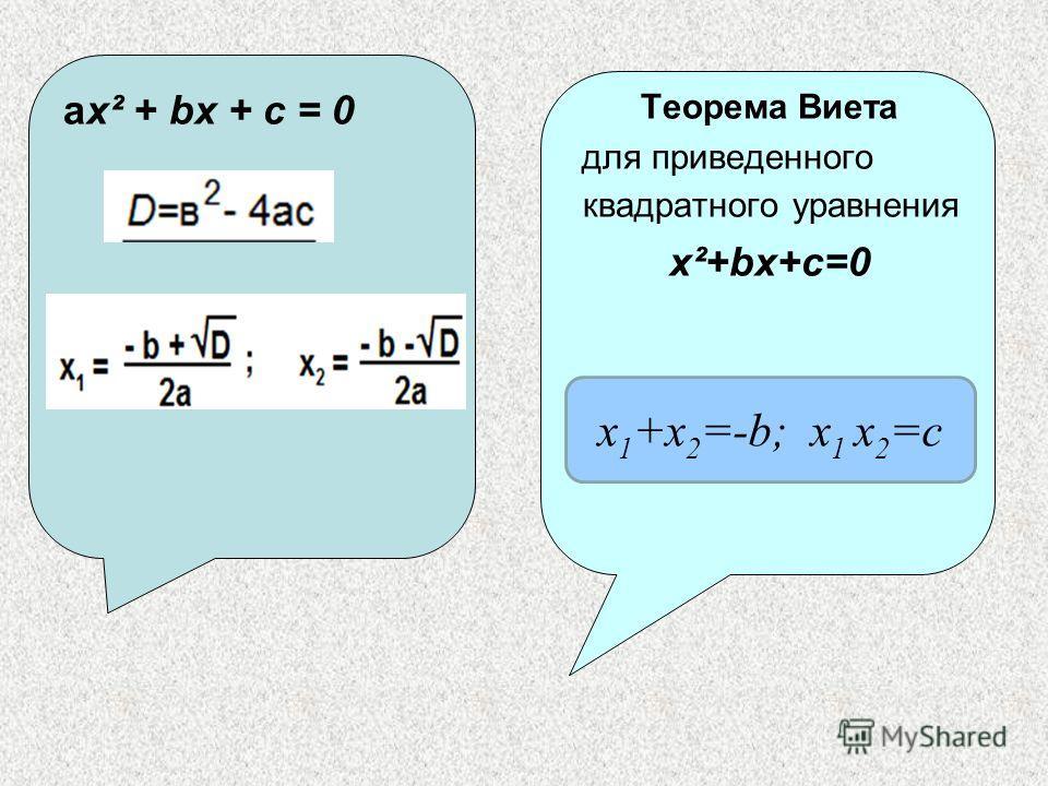 Теорема Виета для приведенного квадратного уравнения x²+bx+c=0 ах² + bх + c = 0 x 1 +x 2 =-b; x 1 x 2 =c