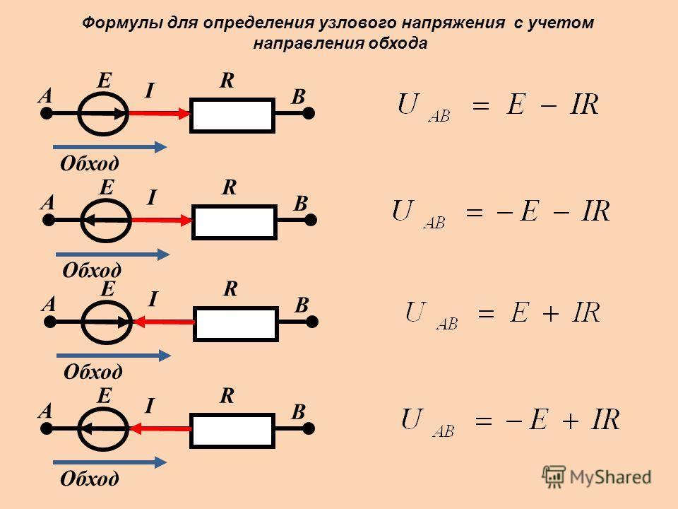 Формулы для определения узлового напряжения с учетом направления обхода Обход А В ЕR I А В ЕR I А В ЕR I А В ЕR I