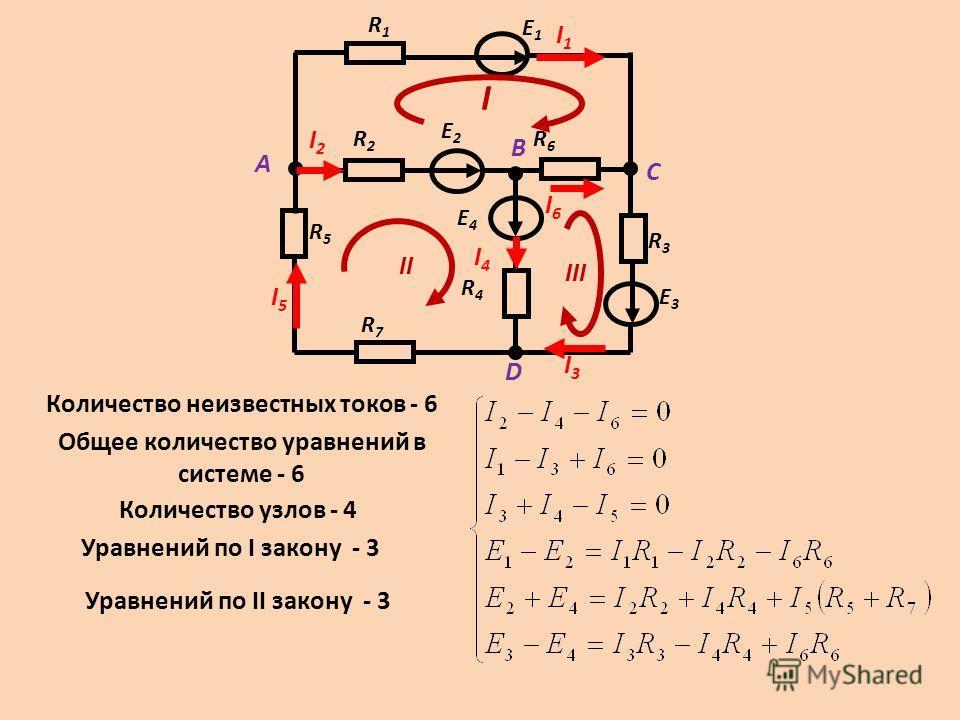 R1R1 E1E1 R3R3 E3E3 R2R2 R6R6 E2E2 R4R4 E4E4 R5R5 R7R7 C A B I6I6 D I2I2 I5I5 I1I1 I3I3 I4I4 II III I Количество неизвестных токов - 6 Общее количество уравнений в системе - 6 Количество узлов - 4 Уравнений по I закону - 3 Уравнений по II закону - 3