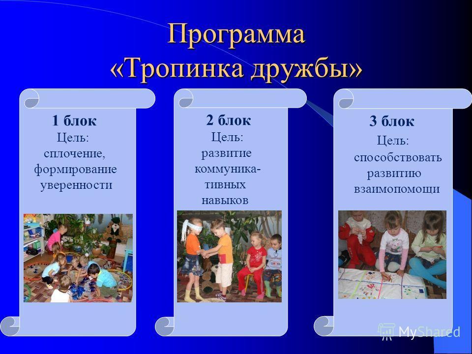 Программа «Тропинка дружбы» 1 блок Цель: сплочение, формирование уверенности 2 блок Цель: развитие коммуника- тивных навыков 3 блок Цель: способствовать развитию взаимопомощи