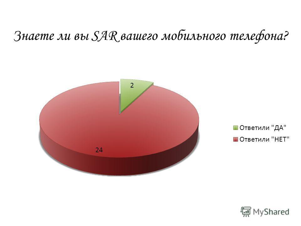 Знаете ли вы SAR вашего мобильного телефона?