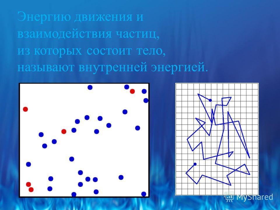 Энергию движения и взаимодействия частиц, из которых состоит тело, называют внутренней энергией.