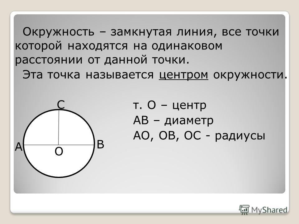 Окружность – замкнутая линия, все точки которой находятся на одинаковом расстоянии от данной точки. Эта точка называется центром окружности. т. О – центр АВ – диаметр АО, ОВ, ОС - радиусы ОООО О А В С