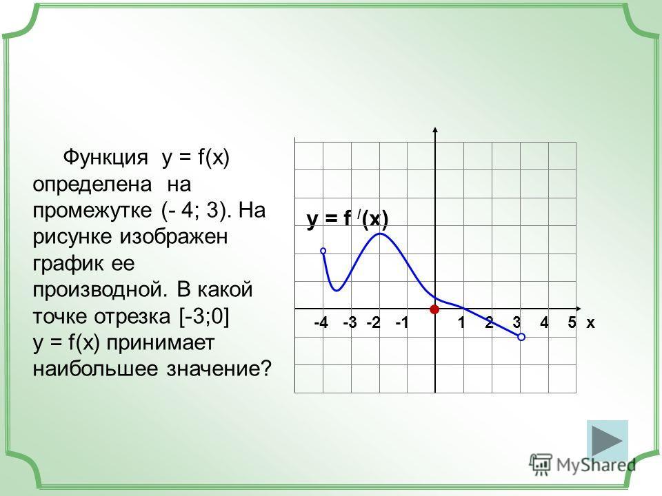 1 2 3 4 5 х -4 -3 -2 -1 Функция у = f(x) определена на промежутке (- 4; 3). На рисунке изображен график ее производной. В какой точке отрезка [-3;0] у = f(x) принимает наибольшее значение?