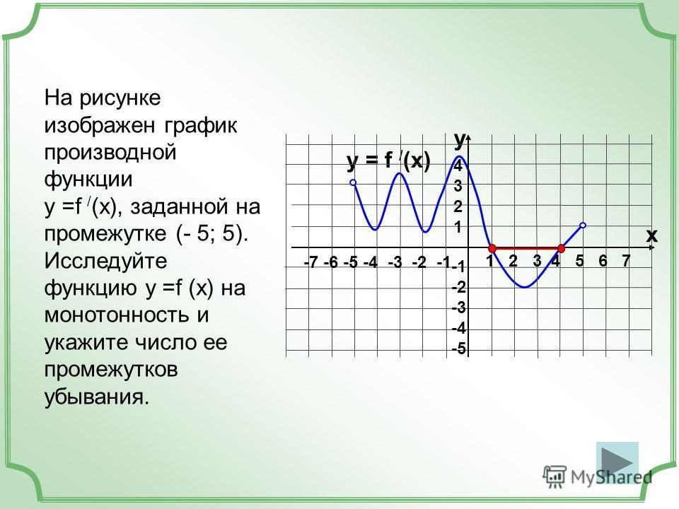 На рисунке изображен график производной функции у =f / (x), заданной на промежутке (- 5; 5). Исследуйте функцию у =f (x) на монотонность и укажите число ее промежутков убывания. y = f / (x) 1 2 3 4 5 6 7 -7 -6 -5 -4 -3 -2 -1 43214321 -2 -3 -4 -5 y x