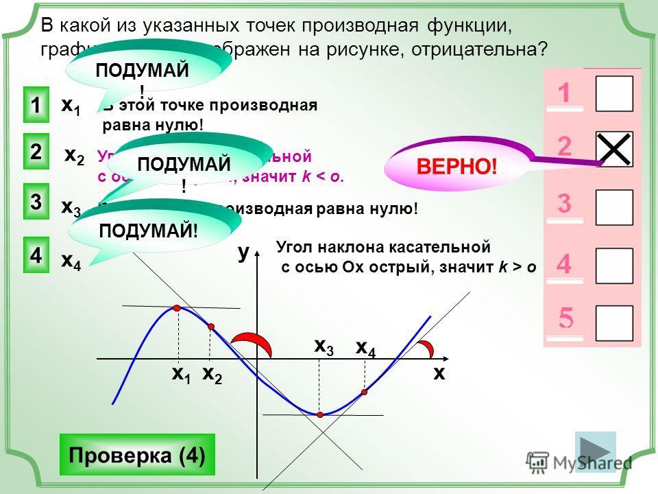 х1х1 2 1 3 4 В какой из указанных точек производная функции, график которой изображен на рисунке, отрицательна? х2х2 х3х3 х4х4 Угол наклона касательной с осью Ох тупой, значит k < o. Проверка (4) х3х3 х у х4х4 х2 х2 В этой точке производная равна нул