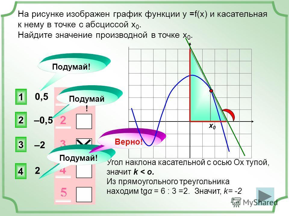 Угол наклона касательной с осью Ох тупой, значит k < o. Из прямоугольного треугольника находим tgα = 6 : 3 =2. Значит, k= -2 На рисунке изображен график функции у =f(x) и касательная к нему в точке с абсциссой х 0. Найдите значение производной в точк