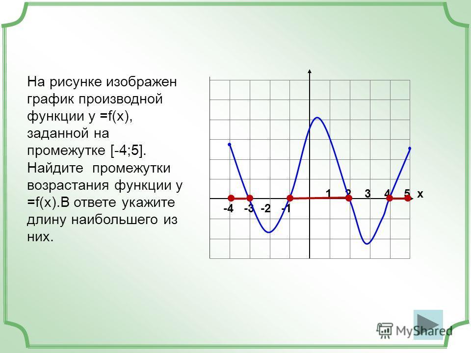 -4 -3 -2 -1 1 2 3 4 5 х На рисунке изображен график производной функции у =f(x), заданной на промежутке [-4;5]. Найдите промежутки возрастания функции у =f(x).В ответе укажите длину наибольшего из них.