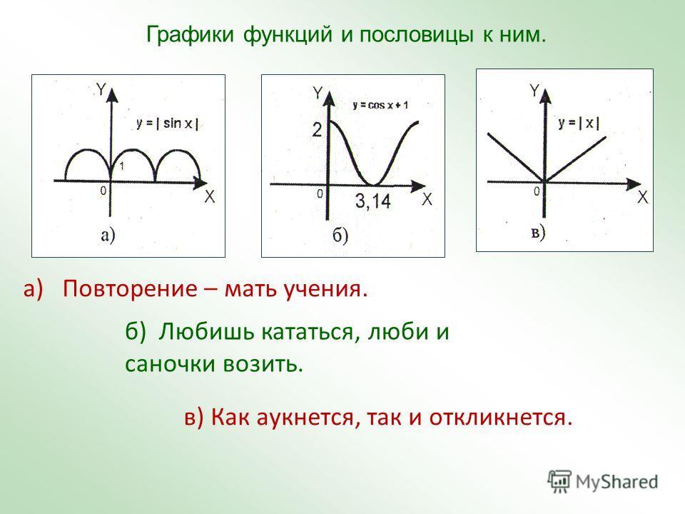 а) Повторение – мать учения. б) Любишь кататься, люби и саночки возить. в) Как аукнется, так и откликнется. Графики функций и пословицы к ним.