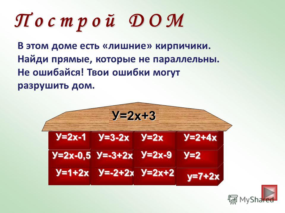 У=1+2хУ=-2+2хУ=2х+2 у=7+2х у=7+2х У=2х-0,5У=-3+2х У=2х-9 У=2х-1 У=3-2хУ=2х У=2 У=2+4х У=2х+3 В этом доме есть «лишние» кирпичики. Найди прямые, которые не параллельны. Не ошибайся! Твои ошибки могут разрушить дом. П о с т р о й Д О М