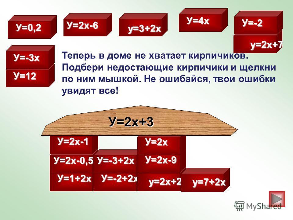 Теперь в доме не хватает кирпичиков. Подбери недостающие кирпичики и щелкни по ним мышкой. Не ошибайся, твои ошибки увидят все! У=12 У=1+2хУ=-2+2х у=2х+2 у=2х+2 у=7+2х у=7+2х У=2х-0,5У=-3+2х У=2х-9 У=2х-1 У=2х-6 У=2х у=3+2х у=3+2х у=2х+7 у=2х+7 У=4х