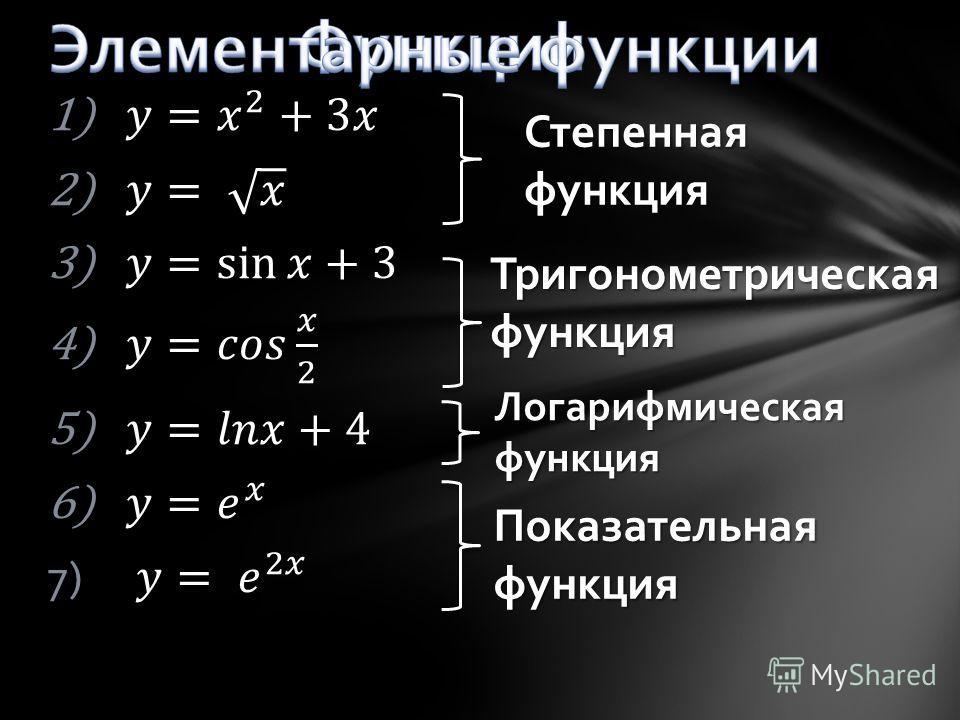 Степенная функция Тригонометрическая функция Логарифмическая функция Показательная функция