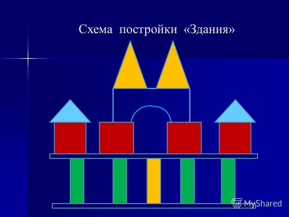 Схема постройки «Здания»