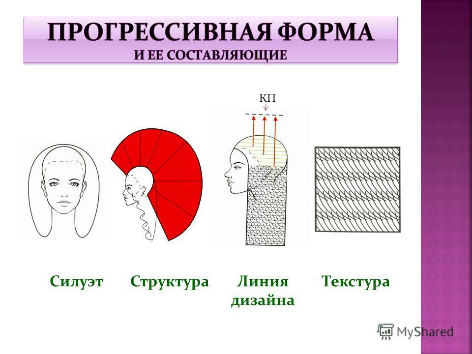 СилуэтСтруктураЛиния дизайна Текстура КП