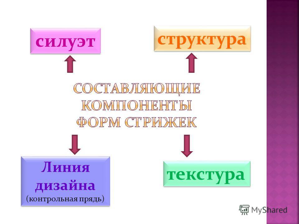 силуэт структура Линия дизайна (контрольная прядь) Линия дизайна (контрольная прядь) текстура
