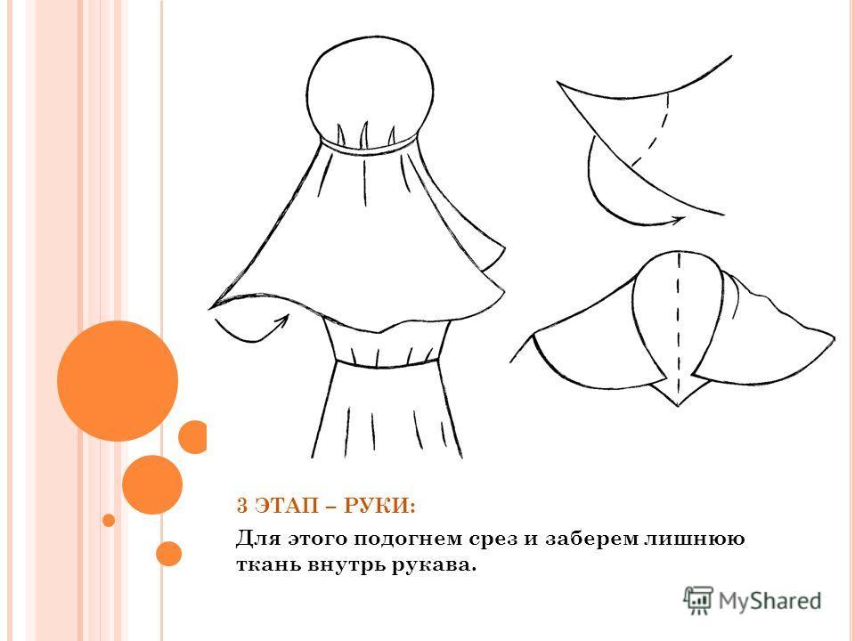3 ЭТАП – РУКИ: Для этого подогнем срез и заберем лишнюю ткань внутрь рукава.