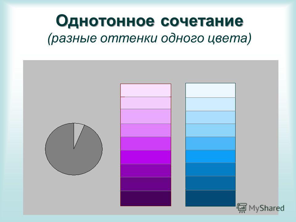 Однотонное сочетание Однотонное сочетание (разные оттенки одного цвета)