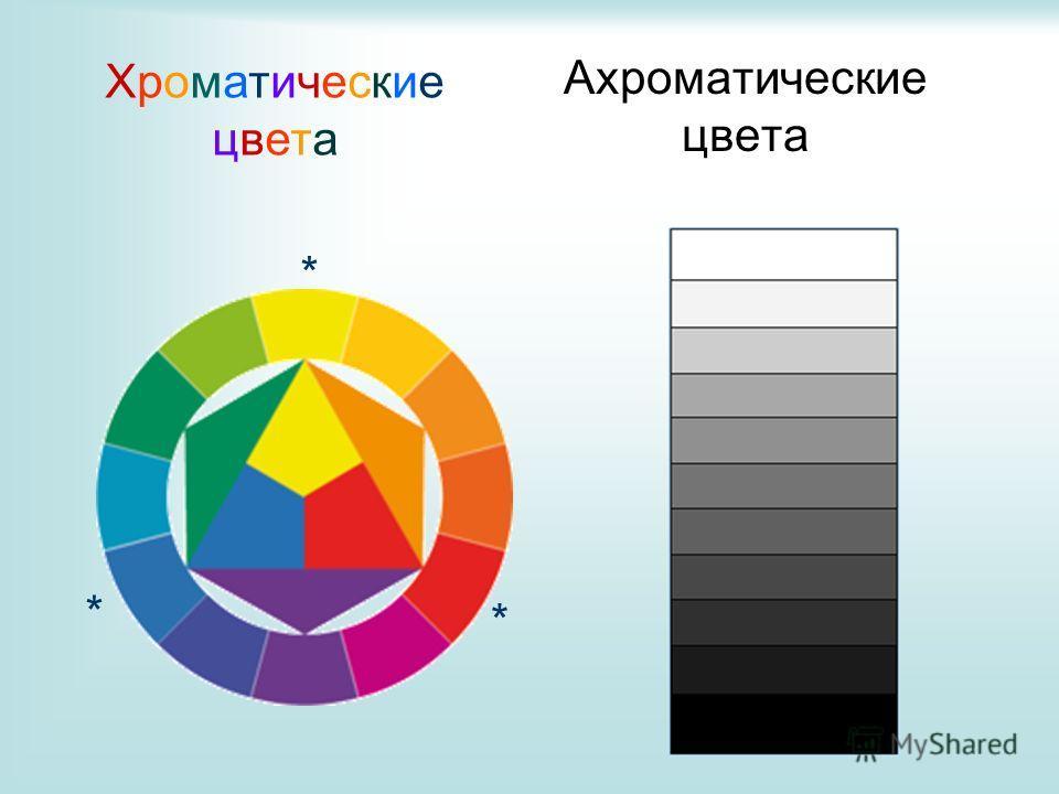 Ахроматические цвета ХроматическиецветаХроматическиецвета * * *