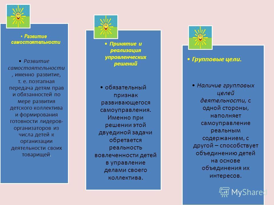 Развитие самостоятельности Развитие самостоятельности, именно развитие, т. е. поэтапная передача детям прав и обязанностей по мере развития детского коллектива и формирования готовности лидеров- организаторов из числа детей к организации деятельности