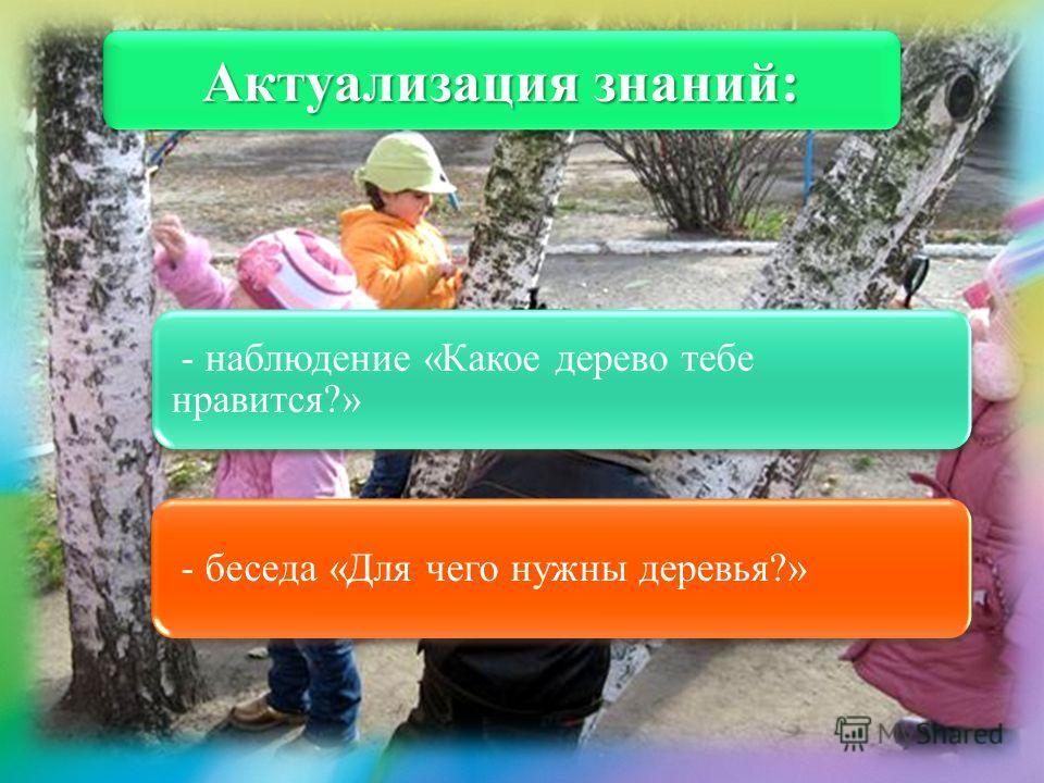 - наблюдение «Какое дерево тебе нравится?» - беседа «Для чего нужны деревья?» Актуализация знаний: