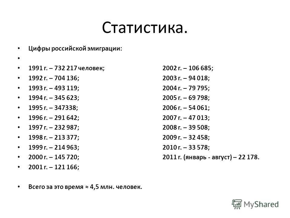 Статистика. Цифры российской эмиграции: 1991 г. – 732 217 человек;2002 г. – 106 685; 1992 г. – 704 136;2003 г. – 94 018; 1993 г. – 493 119;2004 г. – 79 795; 1994 г. – 345 623;2005 г. – 69 798; 1995 г. – 347338;2006 г. – 54 061; 1996 г. – 291 642;2007