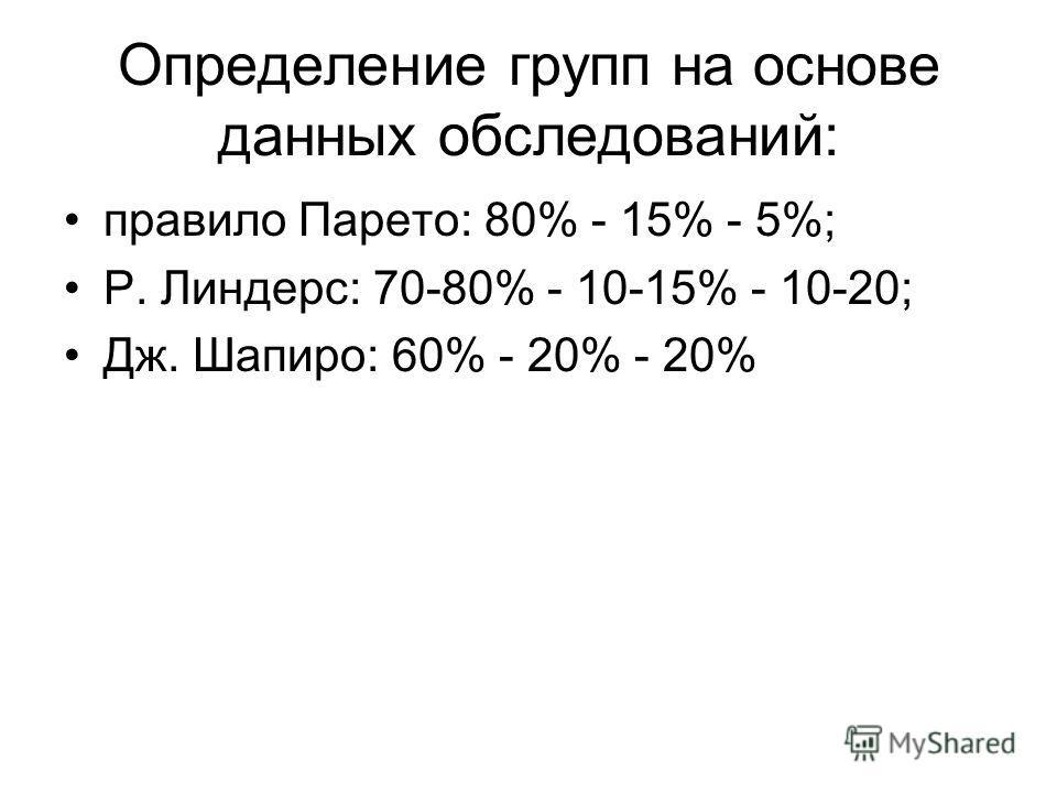 Определение групп на основе данных обследований: правило Парето: 80% - 15% - 5%; Р. Линдерс: 70-80% - 10-15% - 10-20; Дж. Шапиро: 60% - 20% - 20%