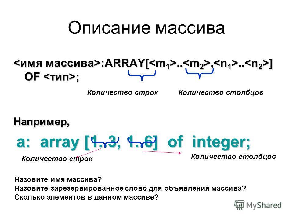 Описание массива :ARRAY[..,.. ] OF ; :ARRAY[..,.. ] OF ;Например, a: array [1..3, 1..6] of integer; a: array [1..3, 1..6] of integer; Количество строк Количество столбцов Количество строкКоличество столбцов Назовите имя массива? Назовите зарезервиров