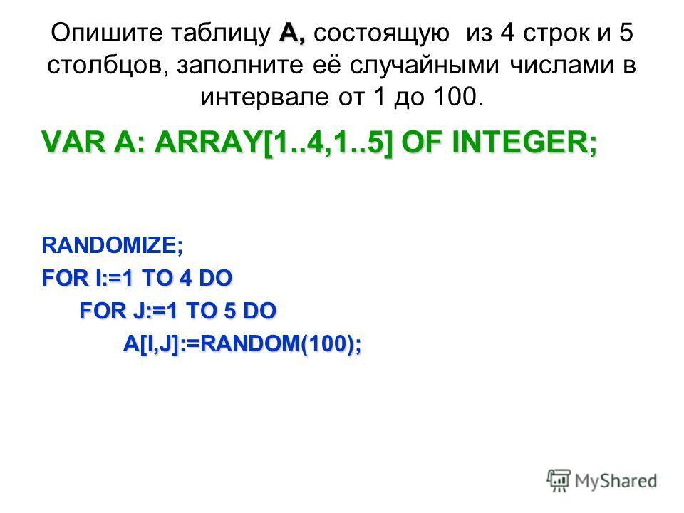 А, Опишите таблицу А, состоящую из 4 строк и 5 столбцов, заполните её случайными числами в интервале от 1 до 100. VAR A: ARRAY[1..4,1..5] OF INTEGER; RANDOMIZE; FOR I:=1 TO 4 DO FOR J:=1 TO 5 DO FOR J:=1 TO 5 DO A[I,J]:=RANDOM(100); A[I,J]:=RANDOM(10