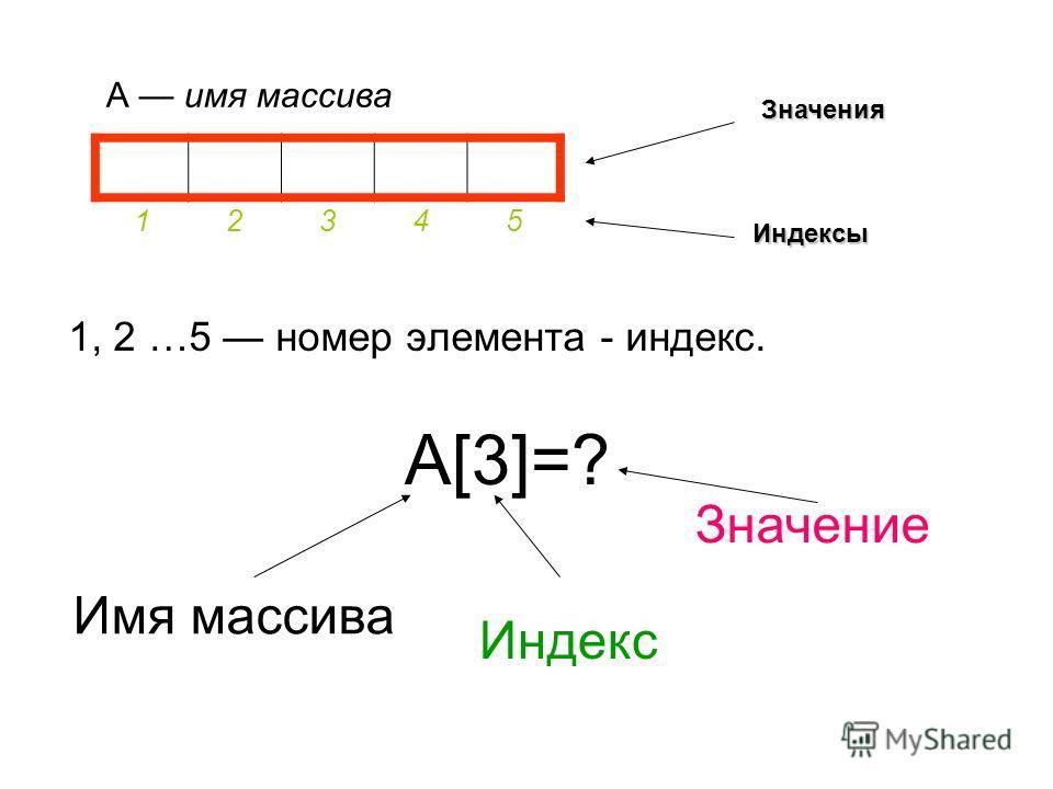 1, 2 …5 номер элемента - индекс. 12345 А имя массива Значения Индексы А[3]=? Имя массива Индекс Значение