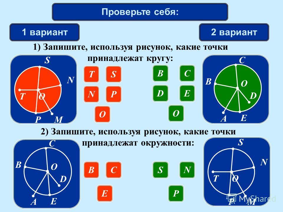 Проверьте себя: 1 вариант2 вариант 1) Запишите, используя рисунок, какие точки принадлежат кругу: 2) Запишите, используя рисунок, какие точки принадлежат окружности: TS NP O BC DE O BC E SN P M N S T P O E D C B A O E D C B A O M N S T P O