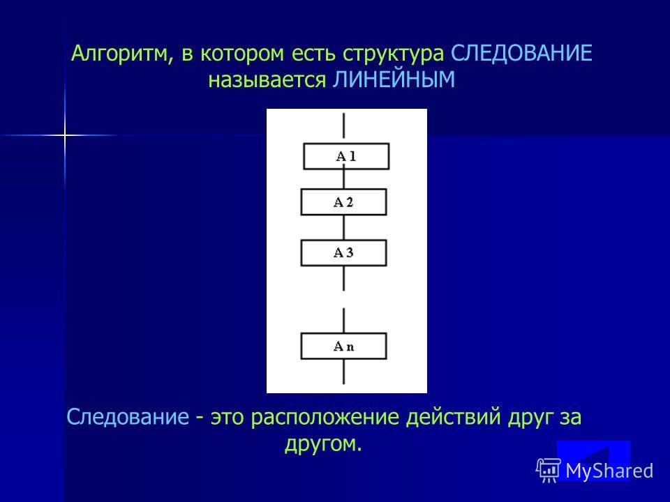 Виды алгоритмов Выделяют следующие виды алгоритмов : линейный разветвляющийся циклический