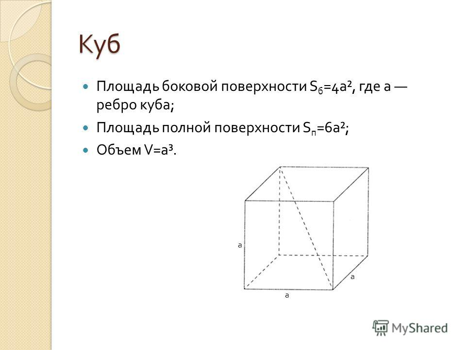 Куб Площадь боковой поверхности S б =4a², где а ребро куба ; Площадь полной поверхности S п =6a²; Объем V=a³. a a a