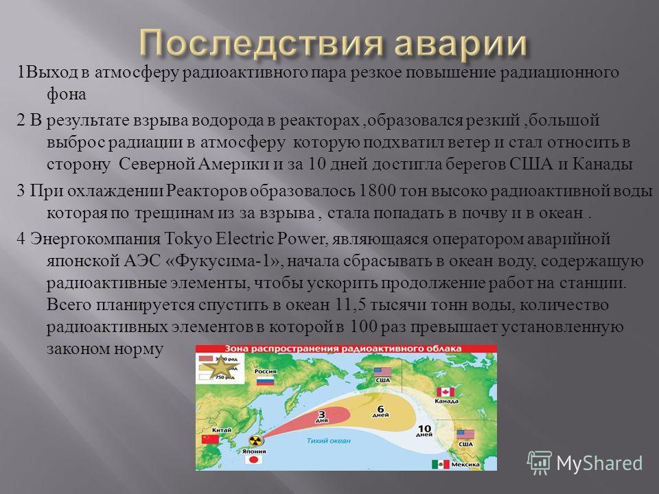 1 Выход в атмосферу радиоактивного пара резкое повышение радиационного фона 2 В результате взрыва водорода в реакторах, образовался резкий, большой выброс радиации в атмосферу которую подхватил ветер и стал относить в сторону Северной Америки и за 10