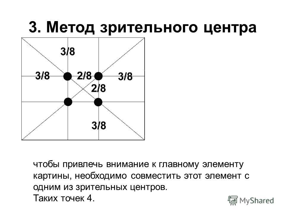 3. Метод зрительного центра чтобы привлечь внимание к главному элементу картины, необходимо совместить этот элемент с одним из зрительных центров. Таких точек 4.