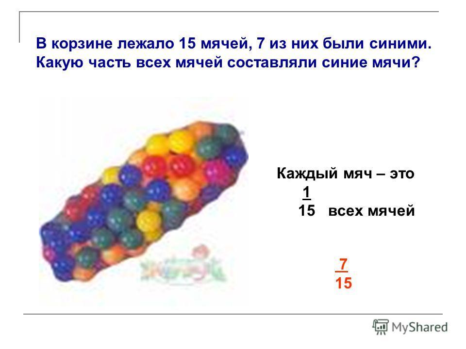 В корзине лежало 15 мячей, 7 из них были синими. Какую часть всех мячей составляли синие мячи? Каждый мяч – это 1 15 всех мячей 7 15