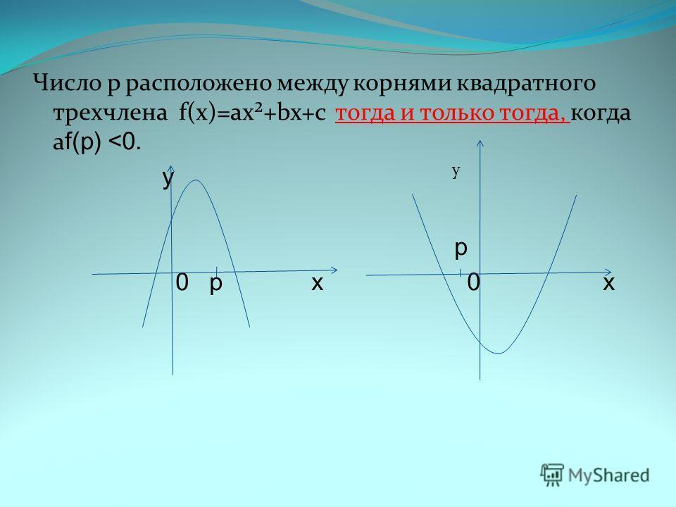 Число р расположено между корнями квадратного трехчлена f(х)=ax²+bx+c тогда и только тогда, когда a f(р)