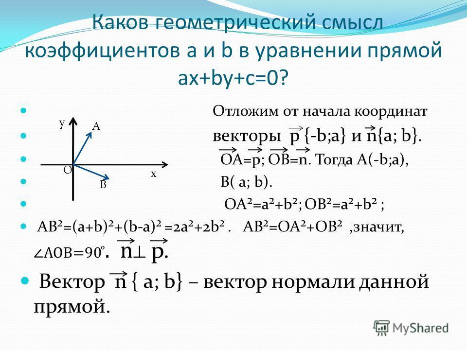 Каков геометрический смысл коэффициентов a и b в уравнении прямой ax+by+c=0? Отложим от начала координат векторы р {-b;a} и n{a; b}. OA=p; OB=n. Тогда A(-b;a), B( a; b). OA²=a²+b²; OB²=a²+b² ; AB²=(a+b)²+(b-a)² =2a²+2b². AB²=OA²+OB²,значит, АОВ=90 ͦ.